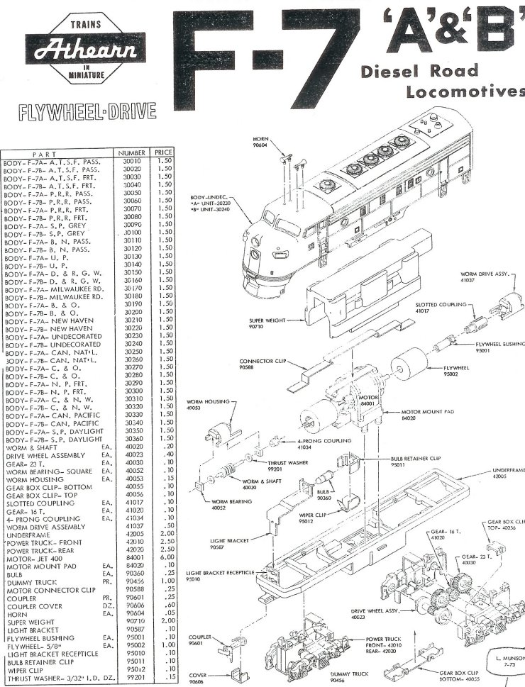 Athearn Ho F7 Part - Model Railroader Magazine